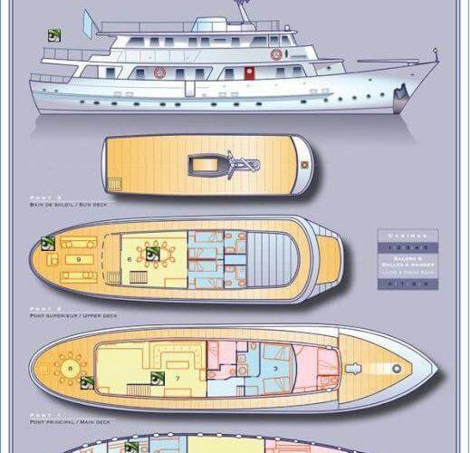 Classic Motor Yacht Le Kir Royal Plans