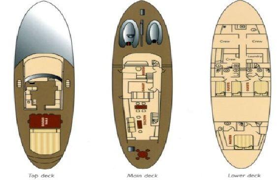 Classic Motor Yacht Tivoli Layout
