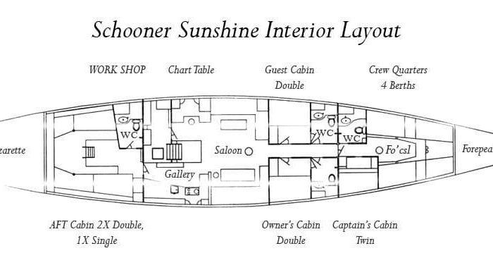 Classic Sailing Yacht Sunshine Interior Layout