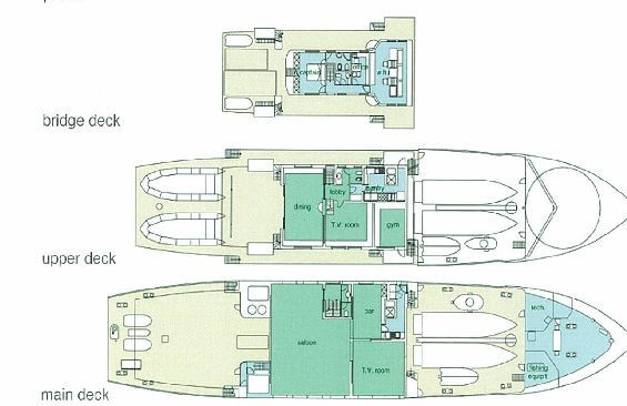 Expedition Vessel Bleu De Nimes Layout