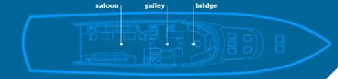 Classic Motor Yacht Rum Jungle Main Deck Plan