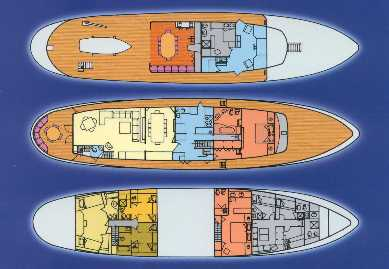 Classic Motor Yacht South Paw C Layout