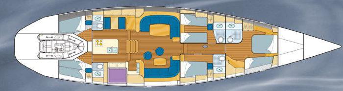 Classic Sailing Yacht Noheea Layout