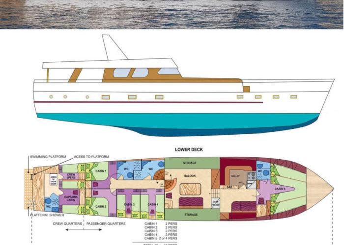 Classic Motor Yacht Amanda 2nd Layout