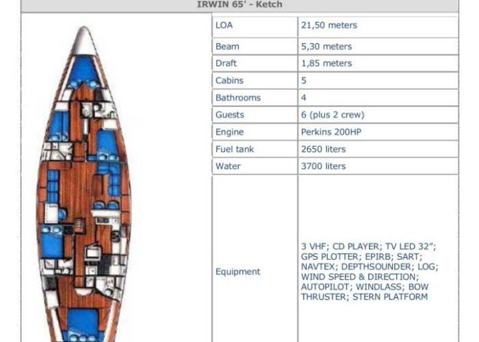 Classic Sailing Yacht Magic Technical Data Layout Magic 1 Page 1